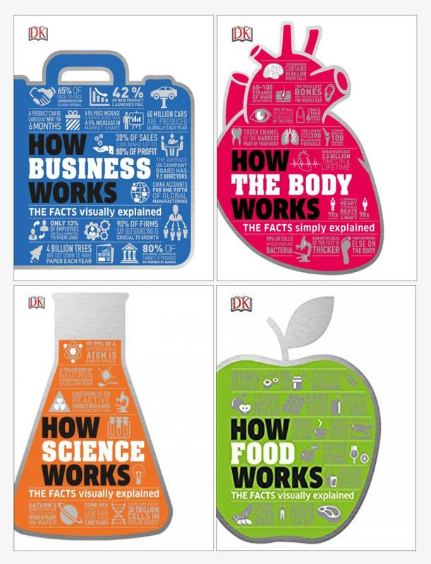 Image for DK Publishing HOW THINGS WORK Set of 4 Hardcovers - Science/Body/Business/Food by DK Publishing